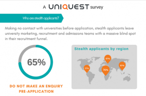 Infographic - Stealth applicants uncovered
