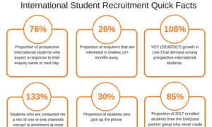 international student recruitment quick facts preview
