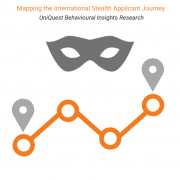 Feature image that says mapping the international stealth applicant journey, UniQuest Behavioural Insights Research