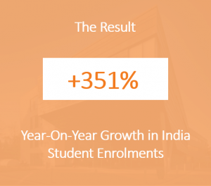 Teesside University Indian student enrolment result +351% year-on-year growth